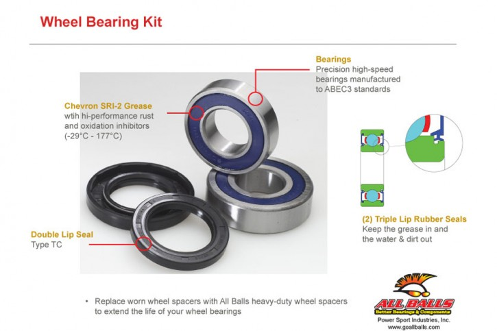 ALL BALLS Wheel bearing kit 25-1691, for Models with ABS