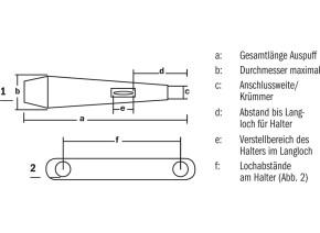 Kurzer, universeller AUSPUFF, matt schwarz für Ø38-45mm Krümmer